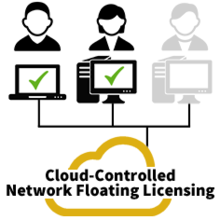 Cloud-Controlled Network Floating Licensing with 2 computers connected to the application and 1 license available for a 3rd computer