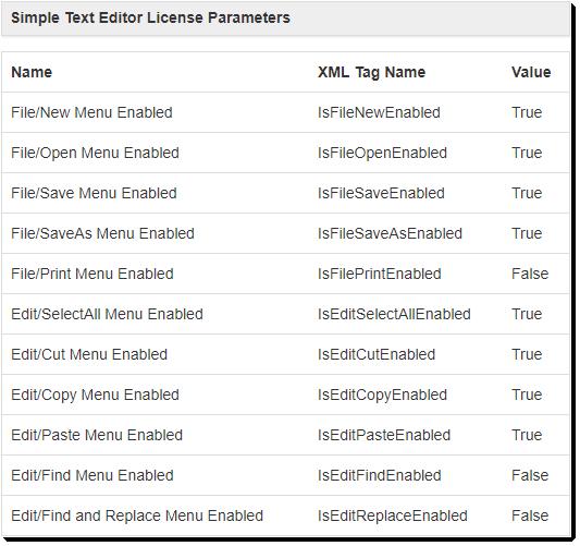 SimpleTextEditor Custom Parameter Set